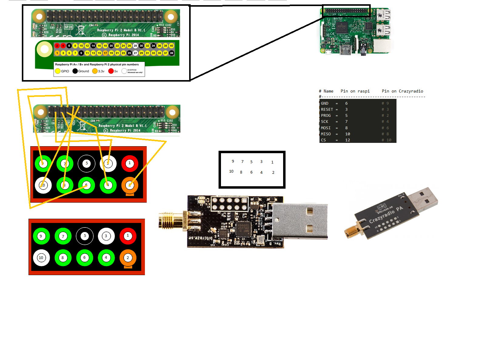 Raspberry-Pi-GPIO and Radio schematic.png